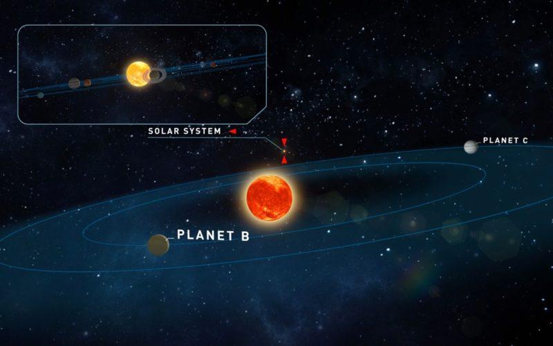 Expoplaneten um Teegardens Stern