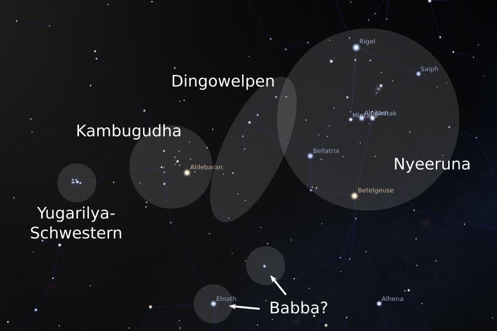 Sterne und Konstellationen in der Überlieferung der Kokatha. Beteigeuze als Hand Nyeerunas, Aldebaran als Fuß Kambugudhas